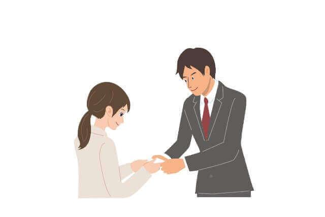 イディオム英語・異動の挨拶のマナー